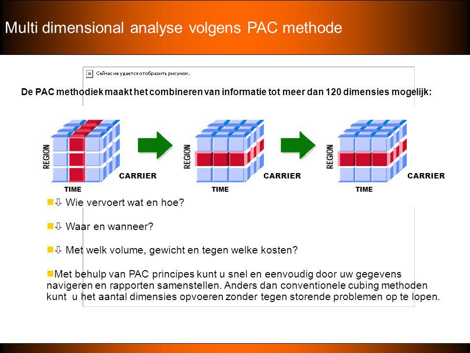 Multi dimensional analyse volgens PAC methode