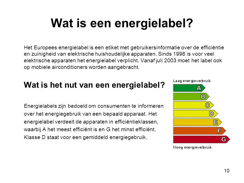 Wat is een energielabel
