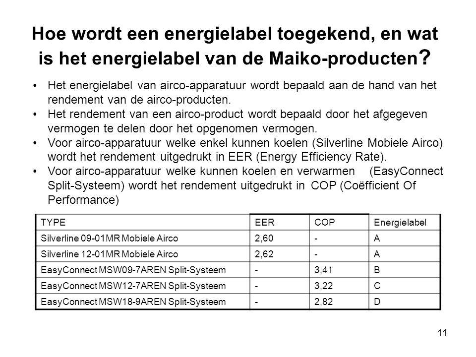 Hoe wordt een energielabel toegekend, en wat is het energielabel van de Maiko-producten