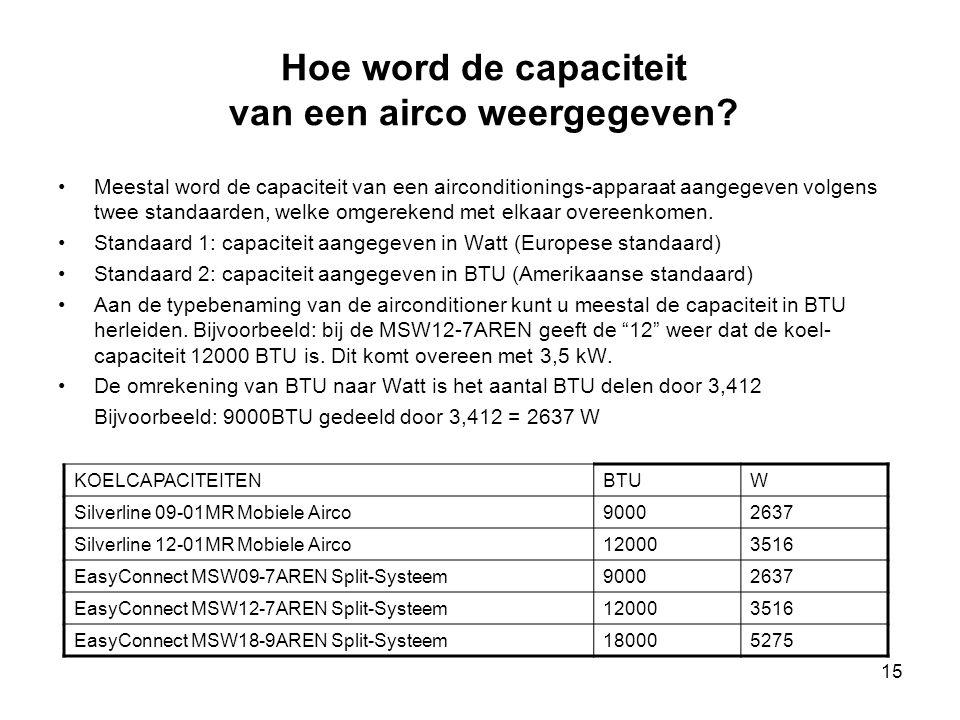 Hoe word de capaciteit van een airco weergegeven