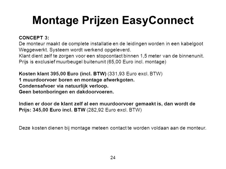 Montage Prijzen EasyConnect