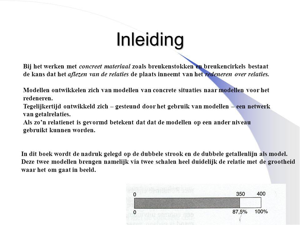 Inleiding Bij het werken met concreet materiaal zoals breukenstokken en breukencirkels bestaat.