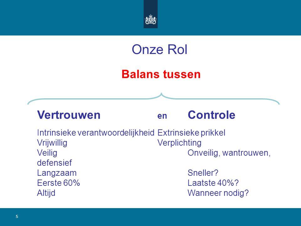 Onze Rol Balans tussen. Vertrouwen en Controle Intrinsieke verantwoordelijkheid Extrinsieke prikkel.
