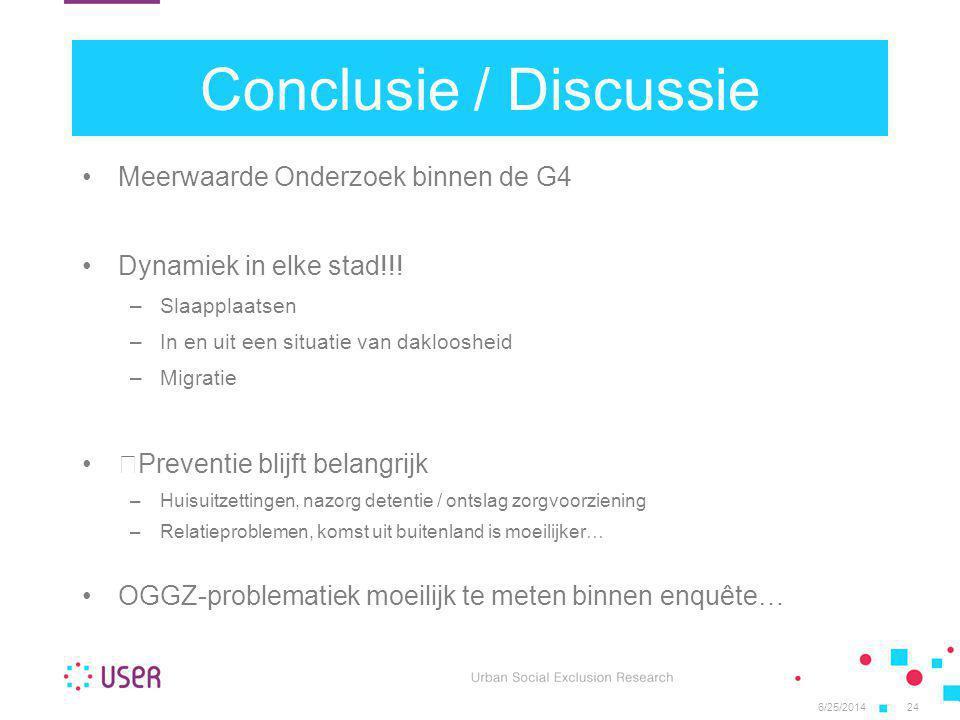 Conclusie / Discussie Meerwaarde Onderzoek binnen de G4