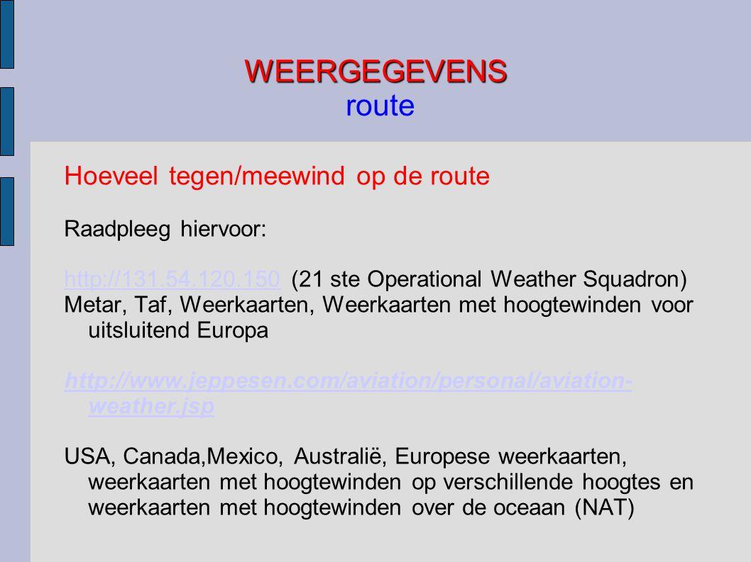 WEERGEGEVENS route Hoeveel tegen/meewind op de route