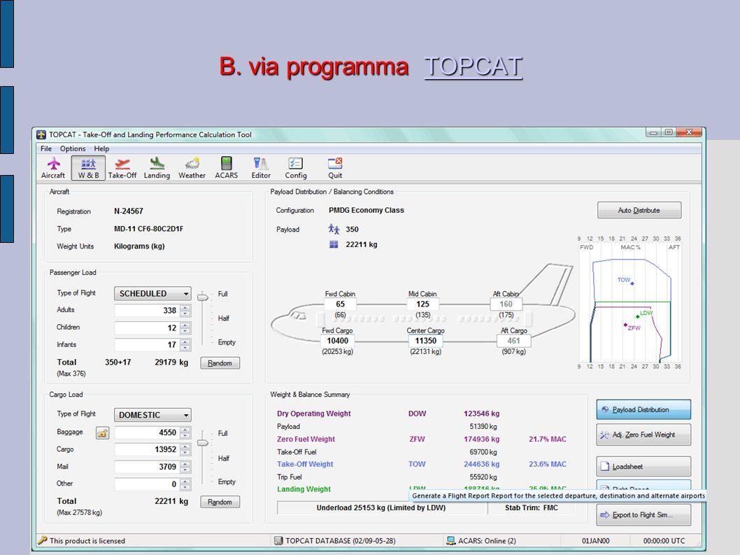 B. via programma TOPCAT