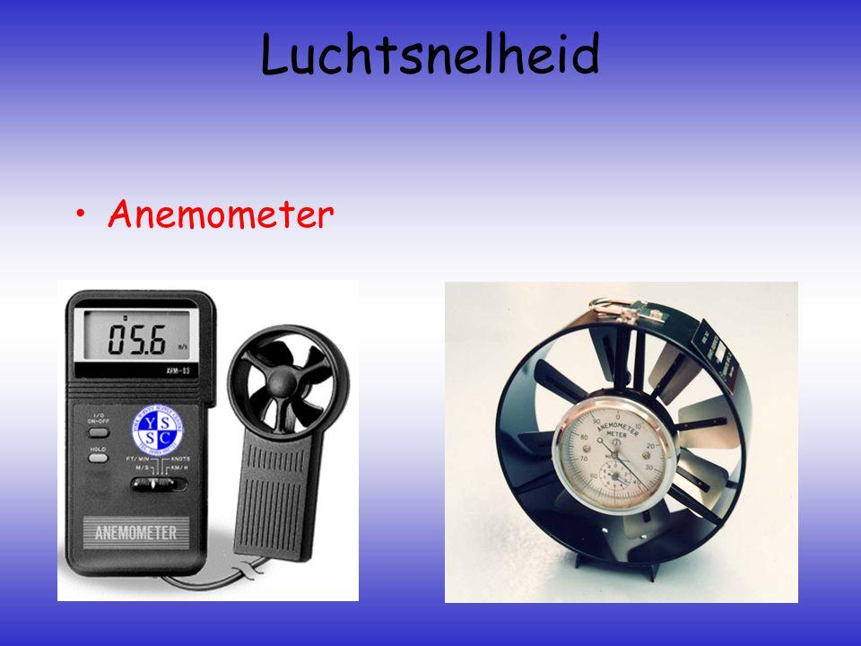 Luchtsnelheid Anemometer