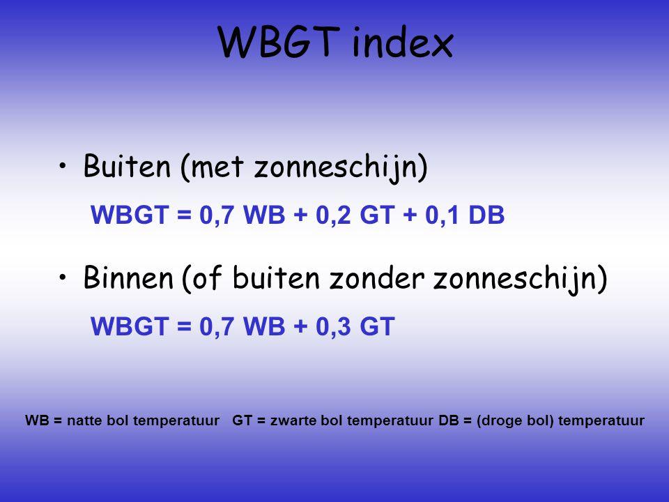 WBGT index Buiten (met zonneschijn)