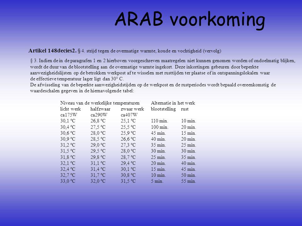 ARAB voorkoming Artikel 148decies2. § 4. strijd tegen de overmatige warmte, koude en vochtigheid (vervolg)