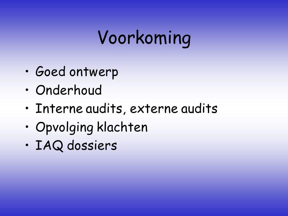 Voorkoming Goed ontwerp Onderhoud Interne audits, externe audits