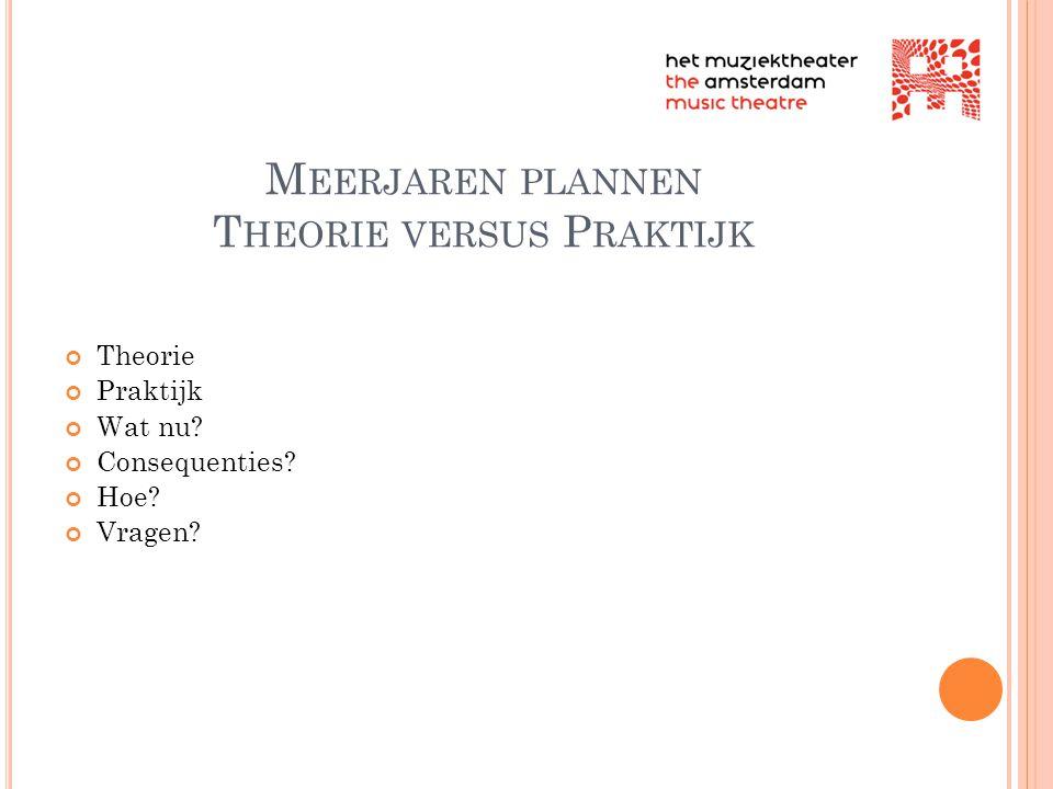 Meerjaren plannen Theorie versus Praktijk