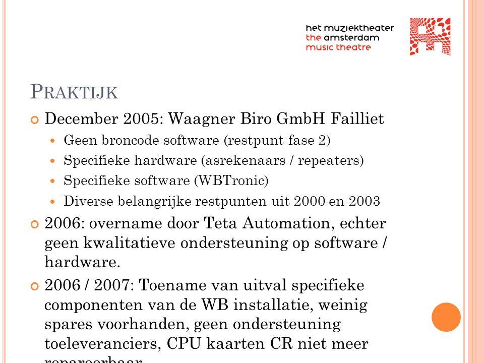Praktijk December 2005: Waagner Biro GmbH Failliet
