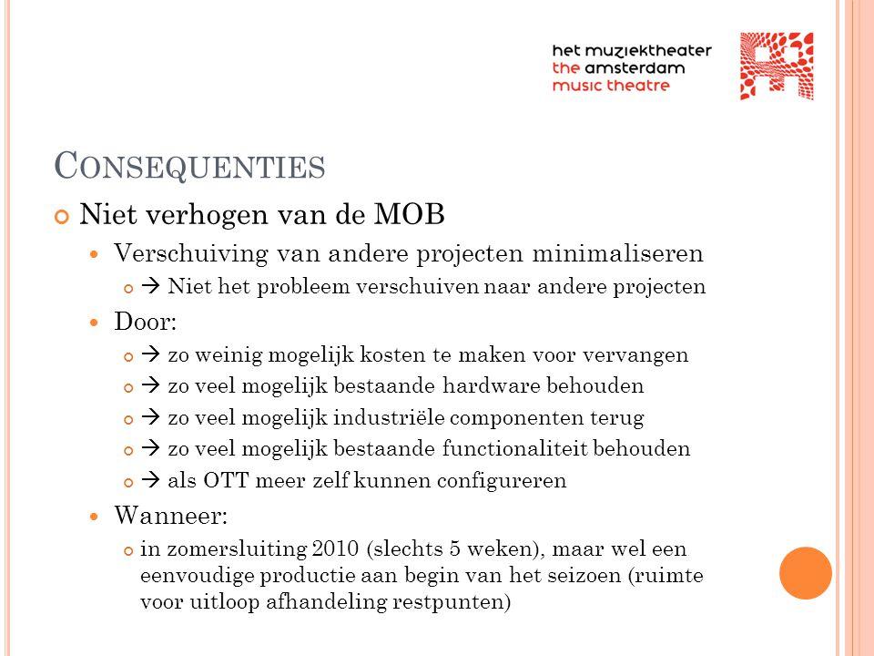 Consequenties Niet verhogen van de MOB