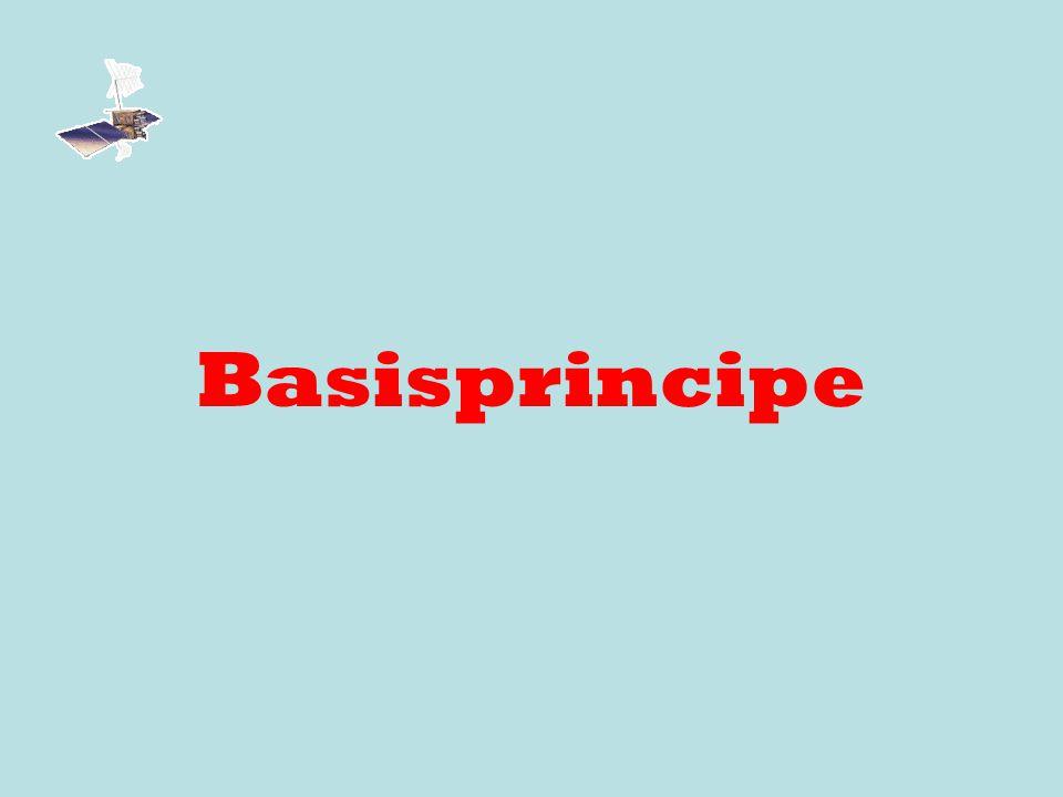 Basisprincipe