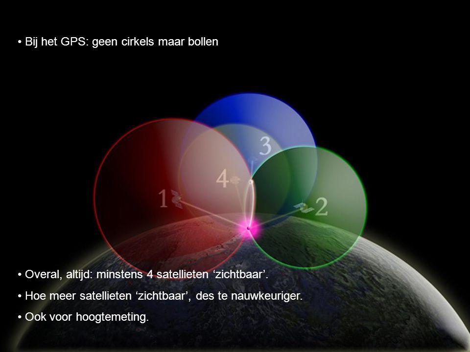 Bij het GPS: geen cirkels maar bollen