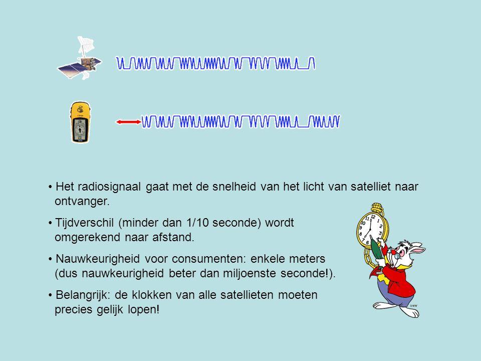 Het radiosignaal gaat met de snelheid van het licht van satelliet naar ontvanger.