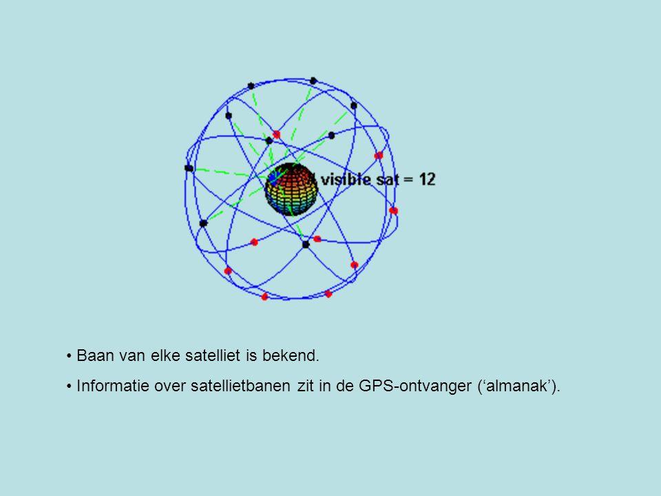 Baan van elke satelliet is bekend.