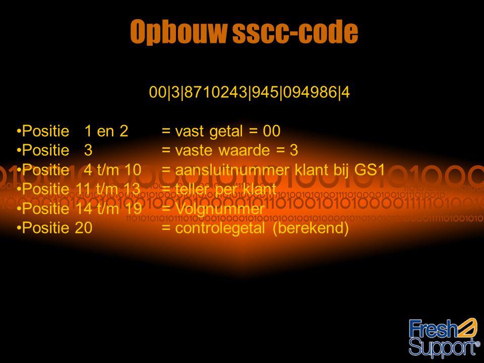Opbouw sscc-code 00|3|8710243|945|094986|4