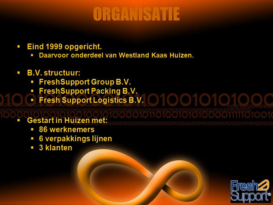 ORGANISATIE Eind 1999 opgericht. B.V. structuur: