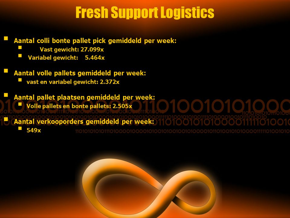 Fresh Support Logistics