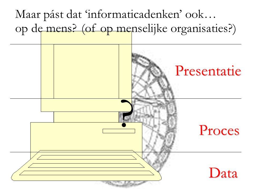Presentatie Proces Data Maar pást dat 'informaticadenken' ook…