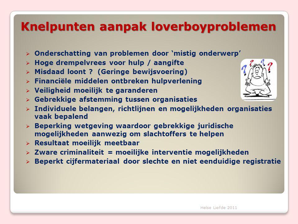 Knelpunten aanpak loverboyproblemen