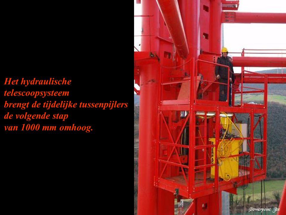 Het hydraulische telescoopsysteem. brengt de tijdelijke tussenpijlers.