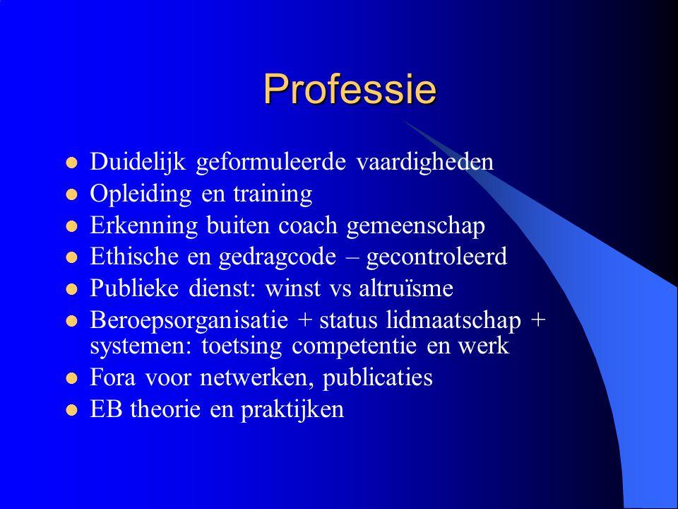 Professie Duidelijk geformuleerde vaardigheden Opleiding en training