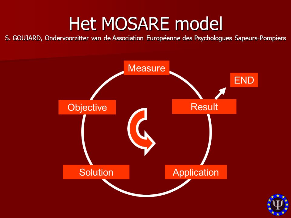 Het MOSARE model S. GOUJARD, Ondervoorzitter van de Association Européenne des Psychologues Sapeurs-Pompiers