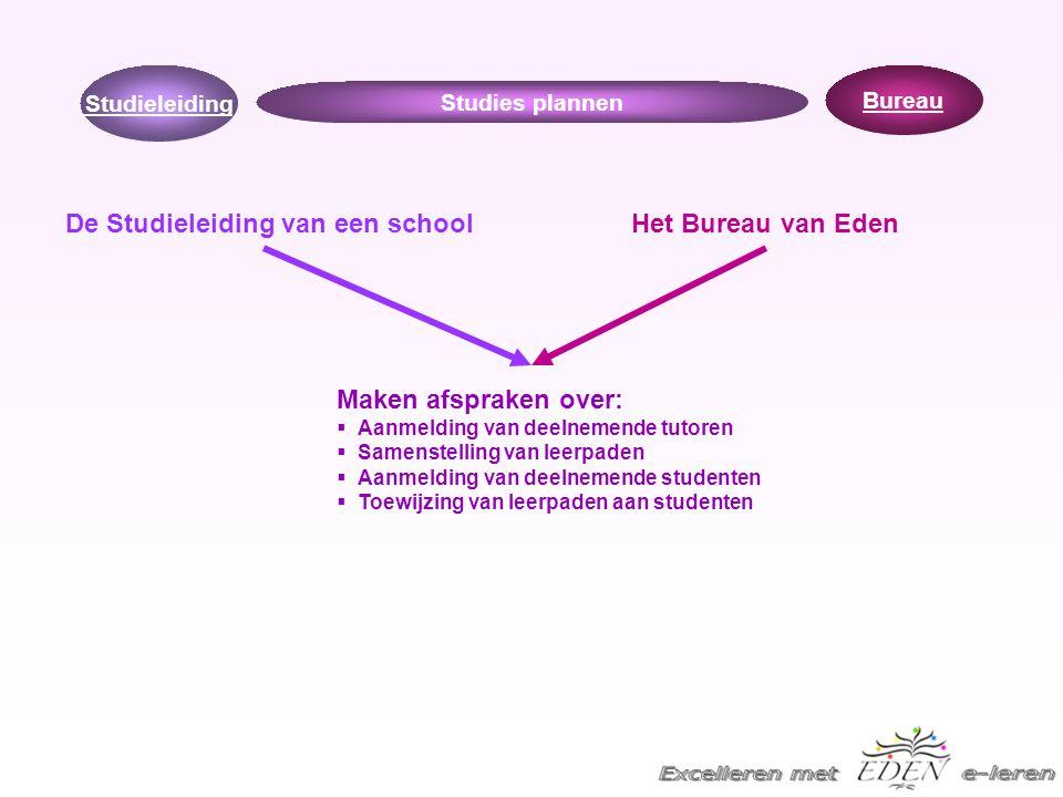 De Studieleiding van een school Het Bureau van Eden
