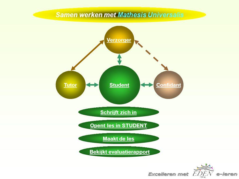 Samen werken met Mathesis Universalis Bekijkt evaluatierapport