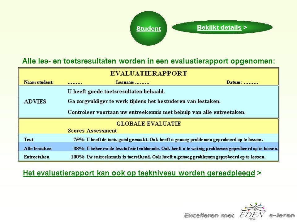 Alle les- en toetsresultaten worden in een evaluatierapport opgenomen: