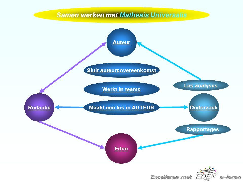 Samen werken met Mathesis Universalis Sluit auteursovereenkomst