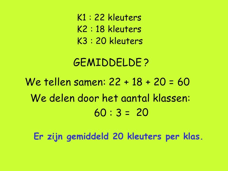 We delen door het aantal klassen: 60 : 3 = 20