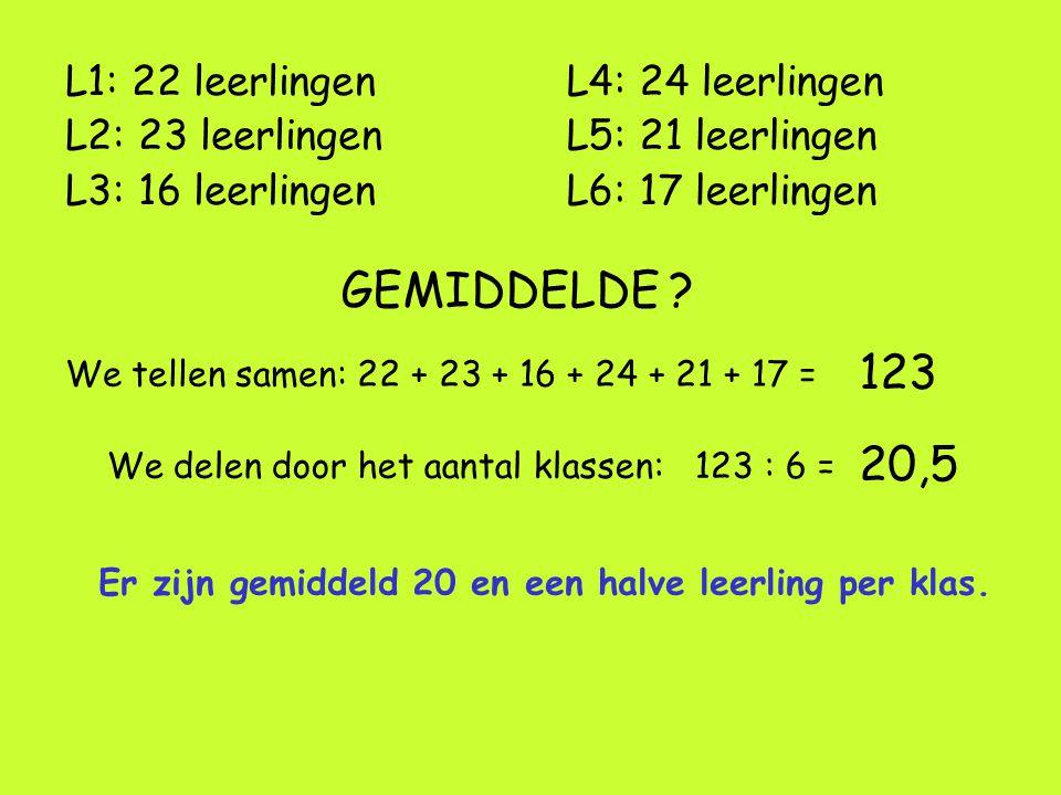 GEMIDDELDE 123 20,5 L1: 22 leerlingen L2: 23 leerlingen