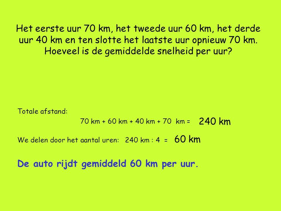 De auto rijdt gemiddeld 60 km per uur.
