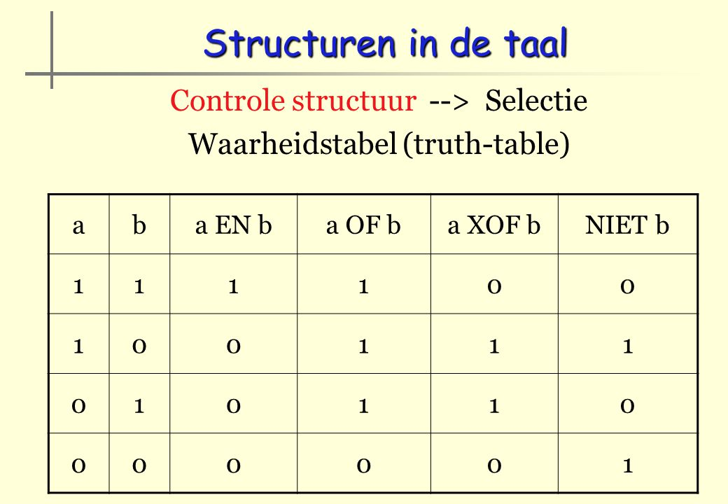 Structuren in de taal Controle structuur --> Selectie