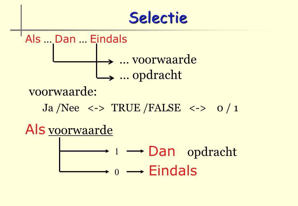 Selectie Als voorwaarde Dan opdracht Eindals … voorwaarde … opdracht