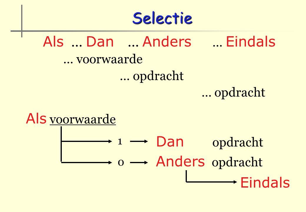 Als … Dan … Anders … Eindals