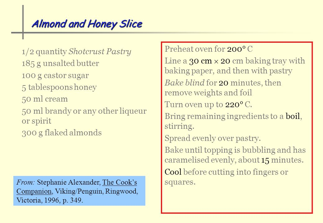 Almond and Honey Slice Preheat oven for 200° C