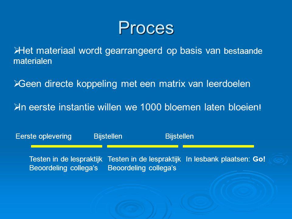 Proces Het materiaal wordt gearrangeerd op basis van bestaande materialen. Geen directe koppeling met een matrix van leerdoelen.