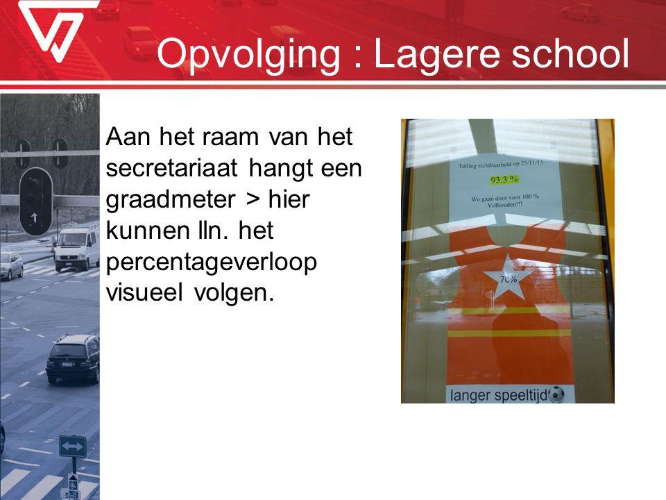 Opvolging : Lagere school