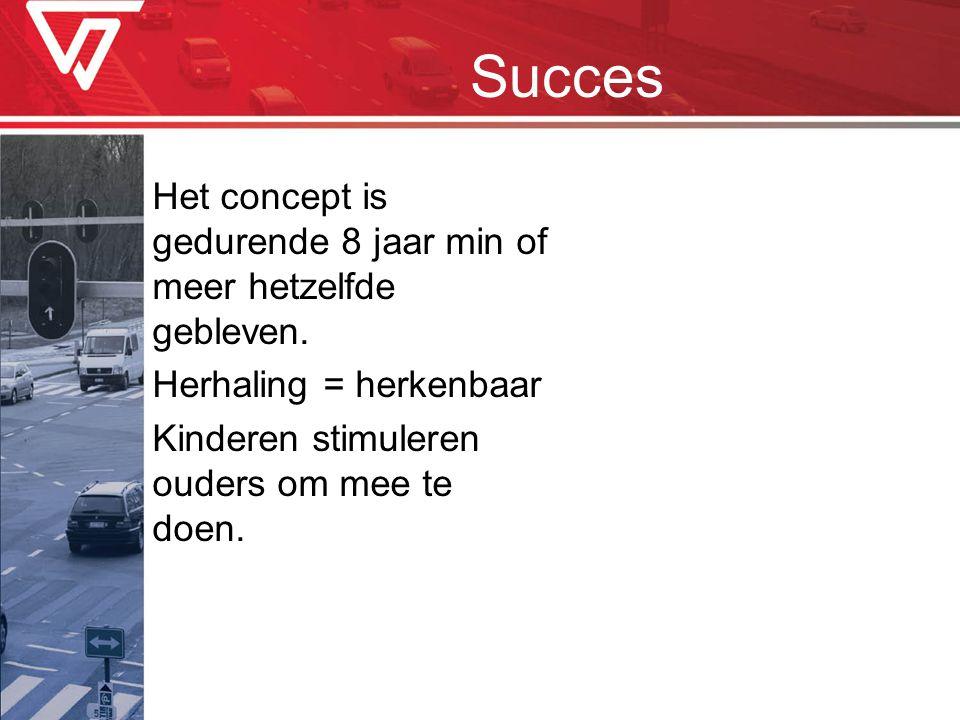 Succes Het concept is gedurende 8 jaar min of meer hetzelfde gebleven.