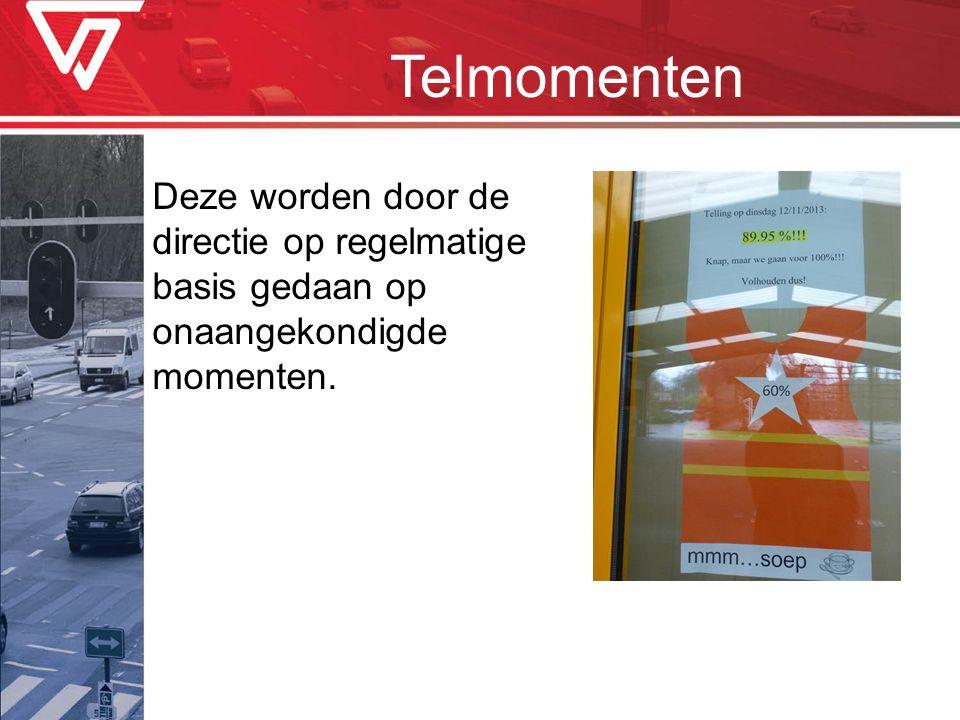 Telmomenten Deze worden door de directie op regelmatige basis gedaan op onaangekondigde momenten.
