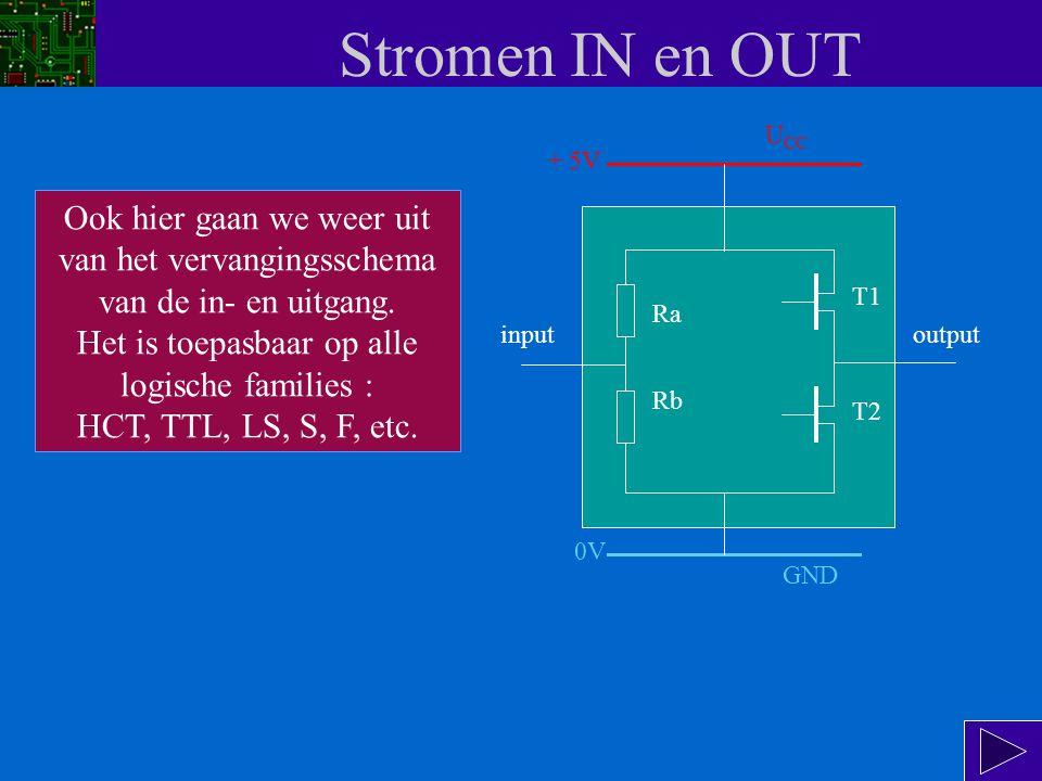 Het is toepasbaar op alle logische families : HCT, TTL, LS, S, F, etc.