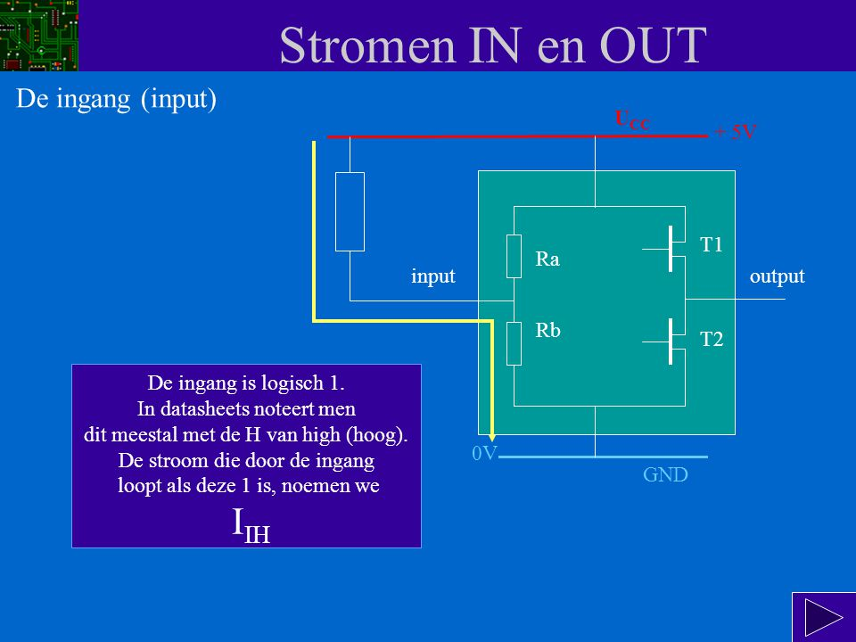 Stromen IN en OUT IIH De ingang (input) UCC + 5V T1 Ra input output Rb