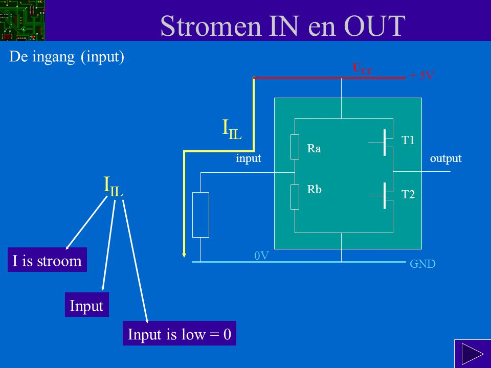 Stromen IN en OUT IIL IIL De ingang (input) I is stroom Input