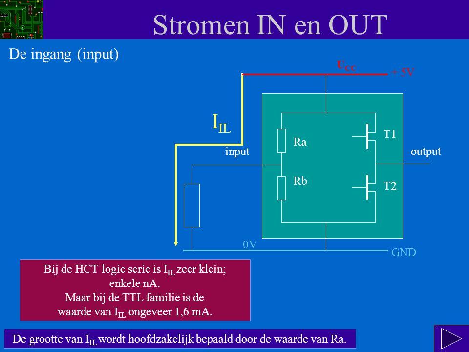 Stromen IN en OUT IIL De ingang (input) UCC + 5V T1 Ra input output Rb