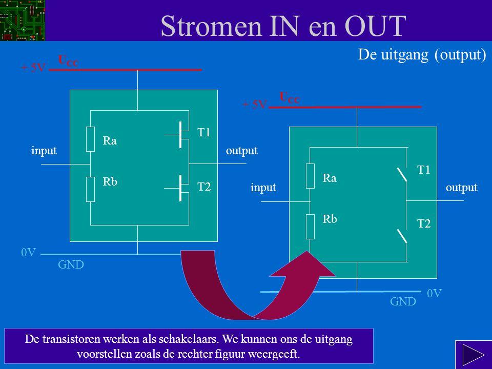 Stromen IN en OUT De uitgang (output) UCC + 5V UCC + 5V T1 Ra input