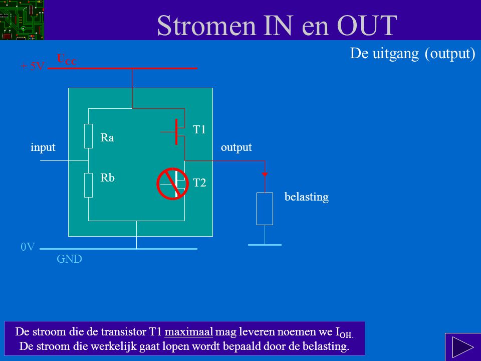 Stromen IN en OUT De uitgang (output) UCC + 5V T1 Ra input output Rb
